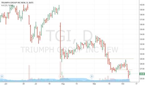 TGI: TGI going lower