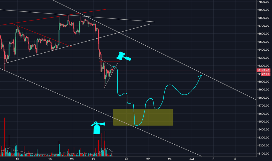 BTCUSD: Bears, Miners and Karl Marx. The game over or just started?