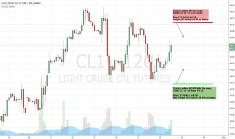 CL1!: SmartLevels - US Session Levels for Crude Oil