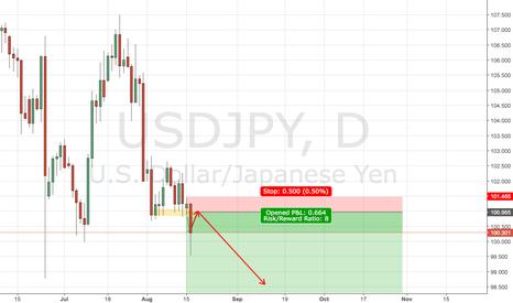 USDJPY: USD/JPY down to 97