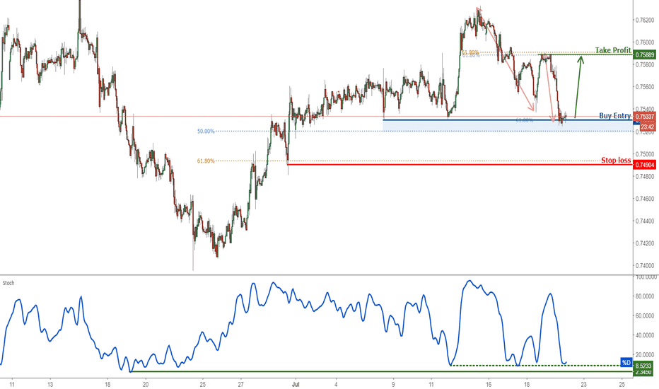 CADCHF: CADCHF Testing Support, Prepare For A Bounce!