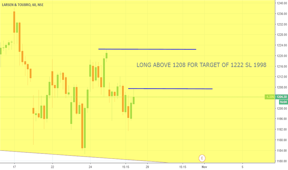 LT: LONG ABOVE 1208 FOR TARGET OF 1222