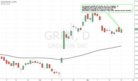 GRPN: Simple Trading Techniques – Bullish Strategy