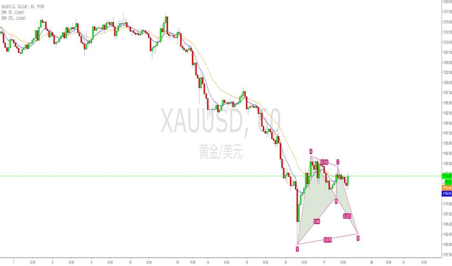 XAUUSD: 大多数人看的方向是错的?自己的交易系统怎么看最重要—以近期黄金举例