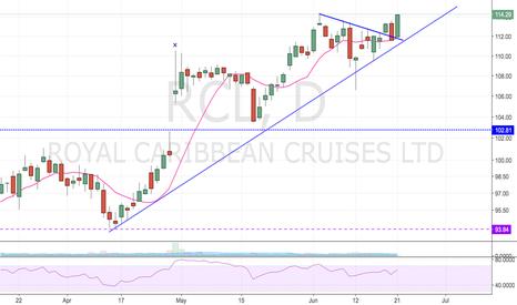 RCL: $BNKR cruise