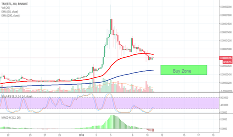 TRXBTC: TRON Buy Zone