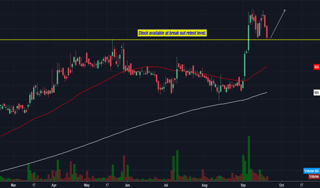 NESCO: Stock available at break out retest level