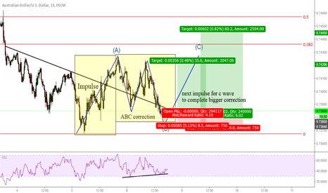 AUDUSD: AUDUSD Long M15 // Short time setup try to catch the c wave
