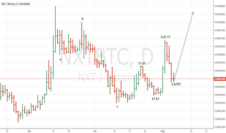 NXTBTC: It can go very long as it could be on the c of wave 3 according