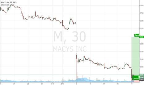 M: Покупка Macy's