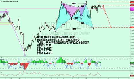 USDCAD: The USDCAD steps 0.618 to do the below reference to the potentia