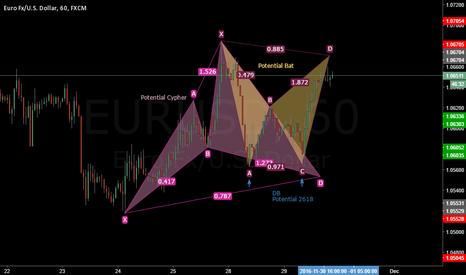 EURUSD: EURUSD Potential Cypher + Potential Bat + Potential 2618