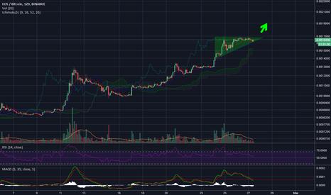 EOSBTC: EOS/BTC  Possibilité de pump prochainement