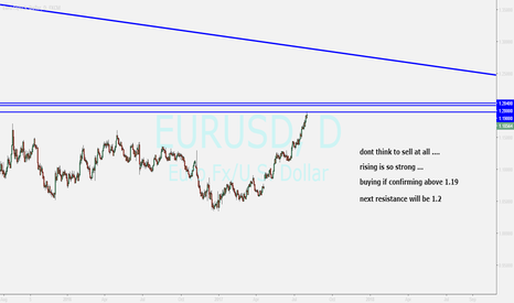 EURUSD: EUR....is going upside powerfully