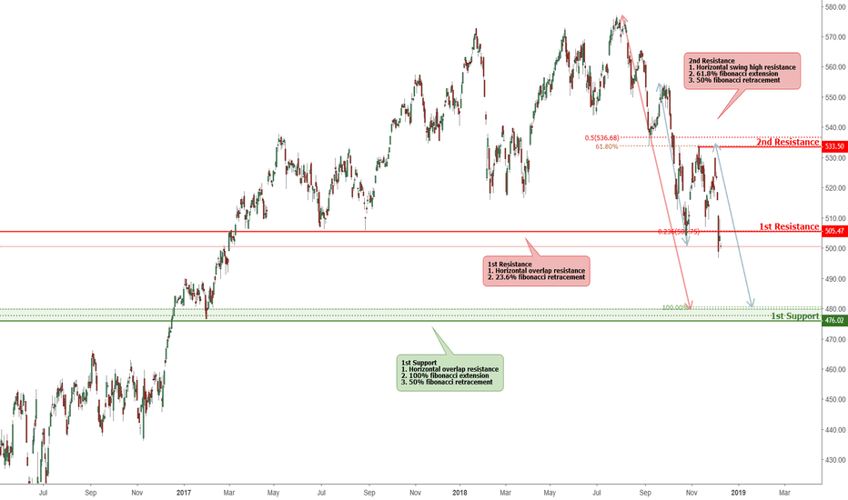 AEX: AEX - Daily Key Elements