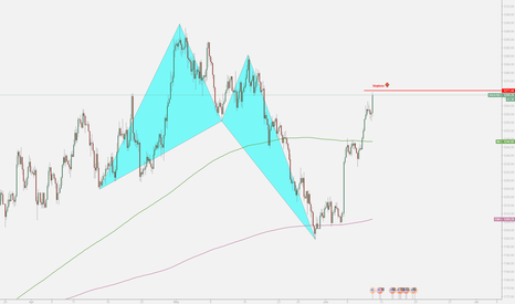 XAUUSD: Gold Bearish