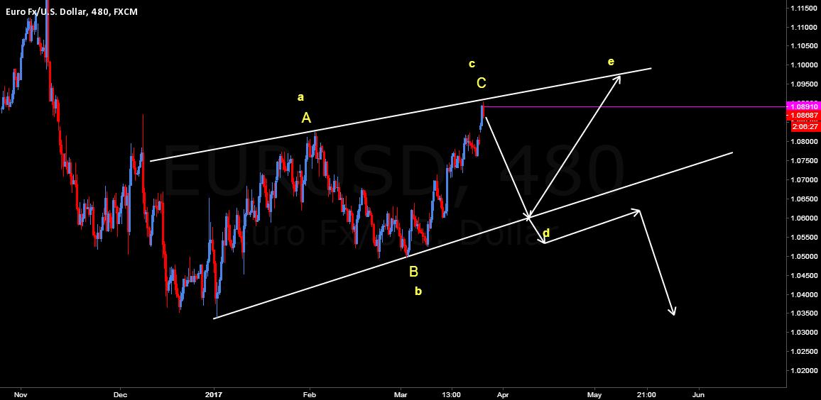 euro two possible scenario