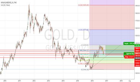 GOLD: GOLD *LONG*