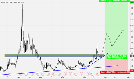 XXII: XXII long term $xxii