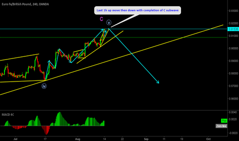 EURGBP: EURGBP small hourly move up then downwards as it complete C wave