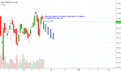 BAJFINANCE: Bajaj Finance will be remain in Downtrend till 4 more session