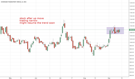 SRTRANSFIN: shriram transport