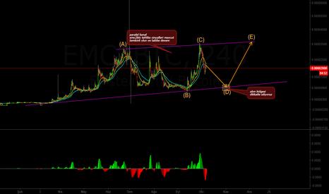 EMC2BTC: emc2btc
