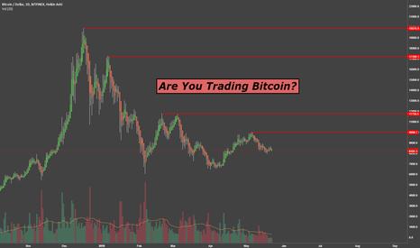 BTCUSD: I Am A Little Surprised about Bitcoin...