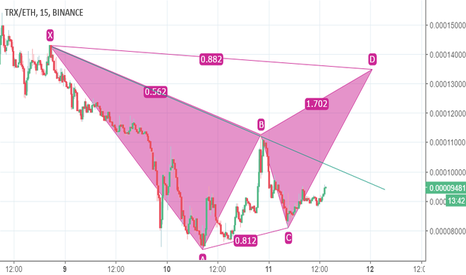 TRXETH: TRX in the way to target