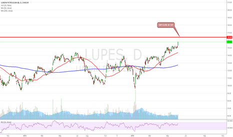 LUPE: $LUPES (Large Cap OMX Stockholm) trend continuation