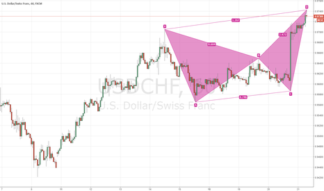 USDCHF: $USDCHF Bearish Butterfly H1 Intraday