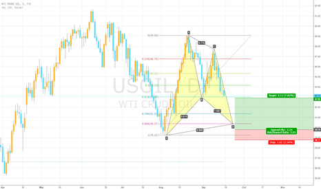 USOIL: WTI Bullish Harmonic Long