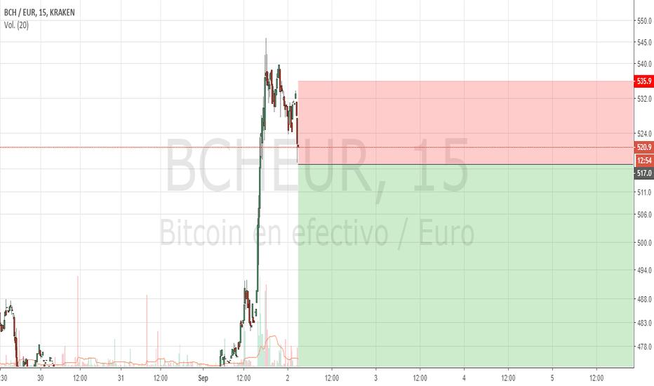 BCHEUR: BCH posible cambio de tendencia
