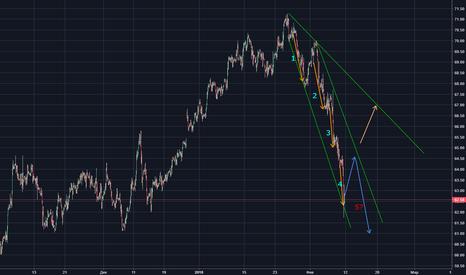 UKOIL: Brent Crude Oil