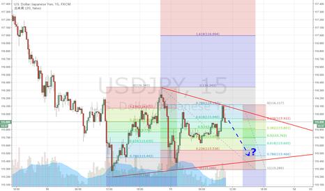 USDJPY: ドル円 短期保合い