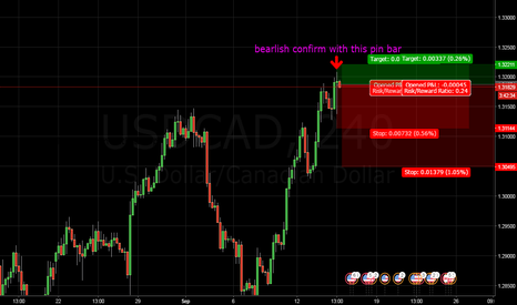 USDCAD: USD CAD BEARLISH CONFIRM