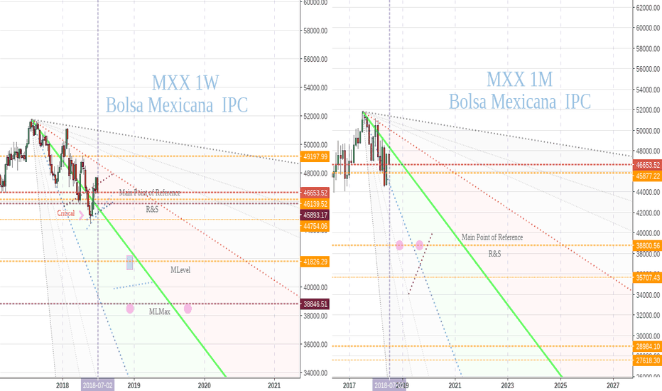 MXX: The day after -IPC