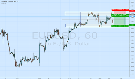 EURUSD: EURUSD - SHORT FROM 1.3755
