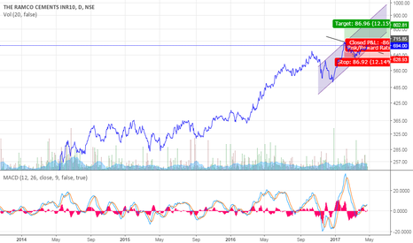 RAMCOCEM: Ramco Cement can build some profit for you!