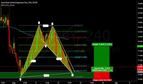 AUDJPY: Buy opportunity on Current price for target 77.80