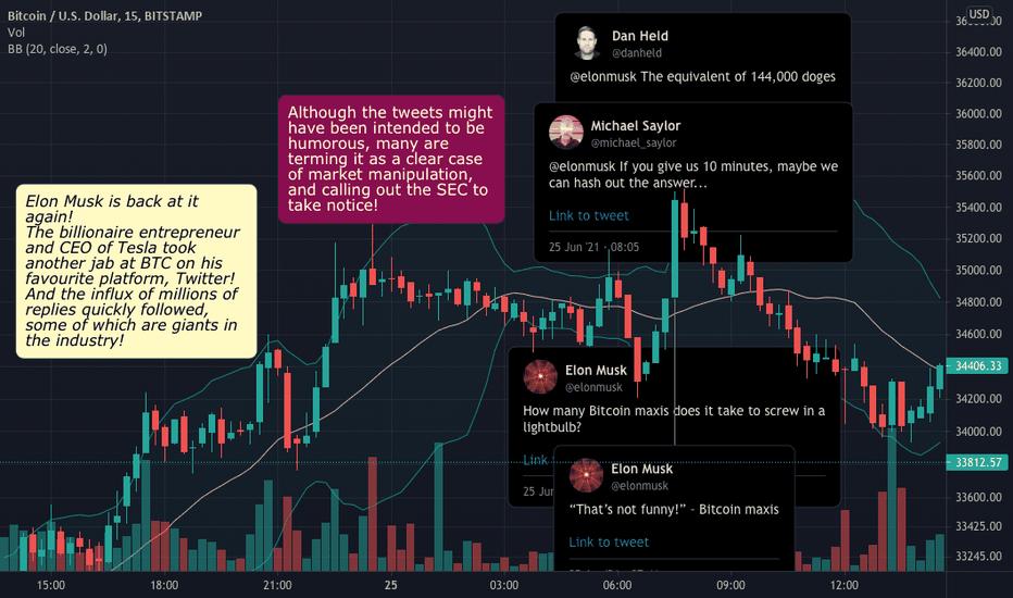 bitcoin momentul de tranzacționare