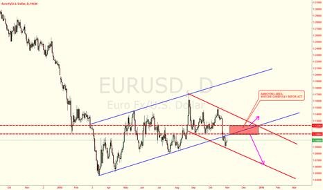 EURUSD: BE SITTING HERE WATCH EURUSD TO CHOOSE DIRECTION
