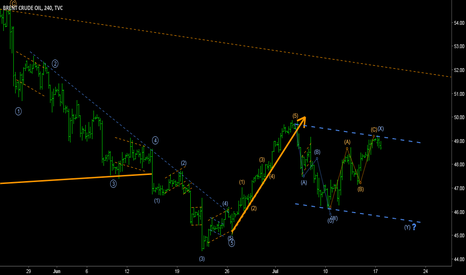 UKOIL: BRENT - 3 waves consolidation idea on daily.