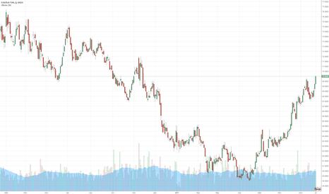 EURRUB_TOM: EUR/USD