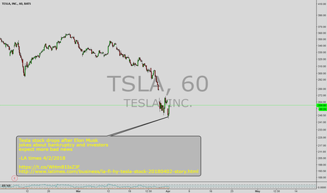 TSLA: tesla buy signal lol