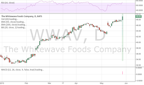 WWAV: Boom!