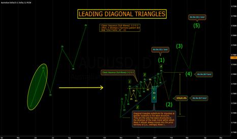 AUDUSD: [EW COURSE] LEANDING DIAGONAL TRIANGLES