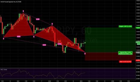 GBPJPY: GBPJPY long CRAB pattern bullish 143.06