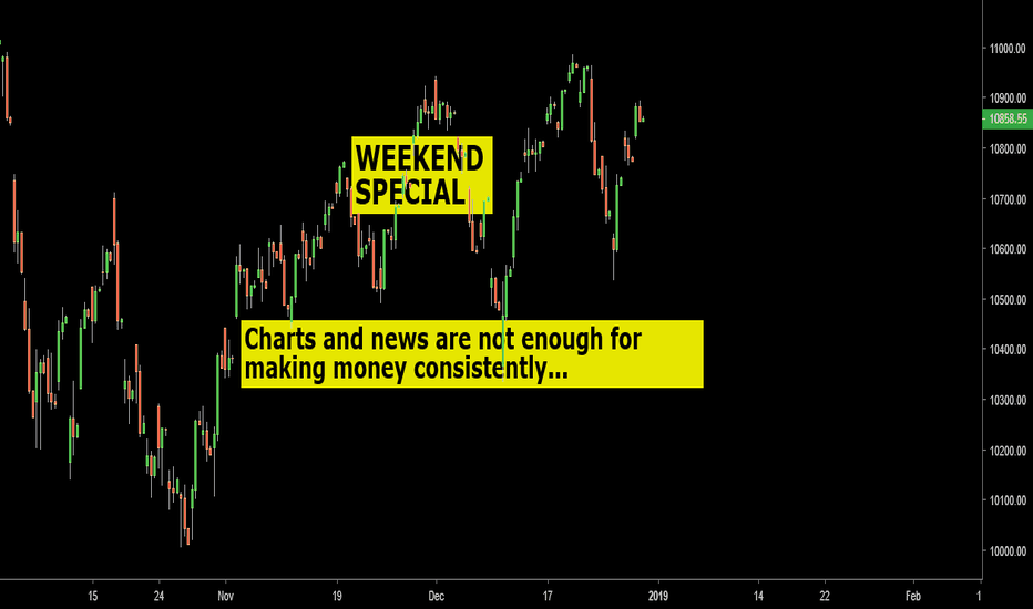 NIFTY: Charts and news are not enough to make money (Educational)