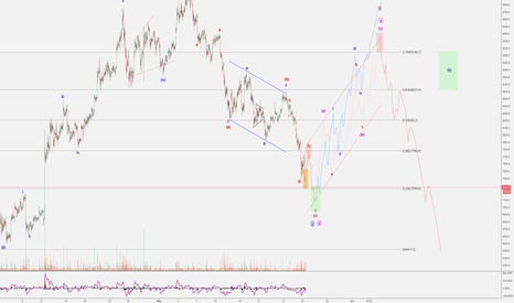 BTCUSD:  BTCUSD Waves. Under the microscope. (24.05.2018)
